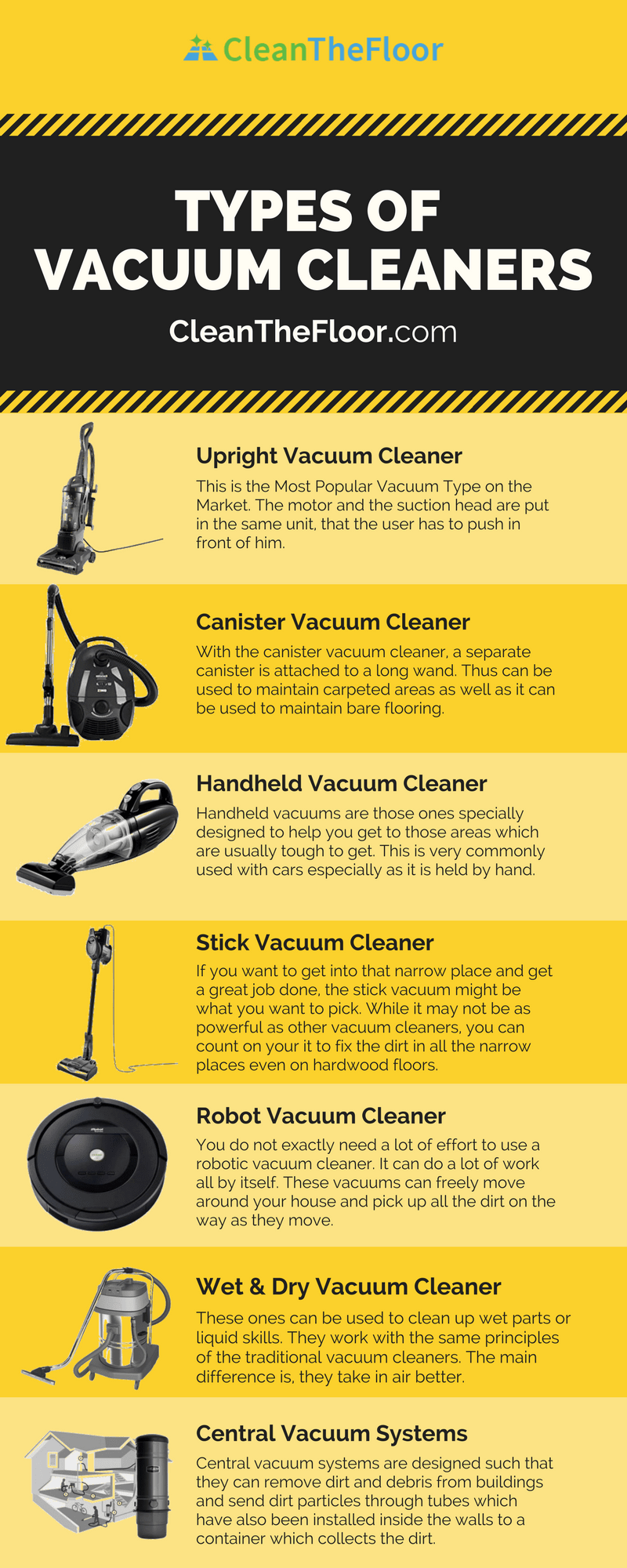 infographic_types of vacuum cleaners