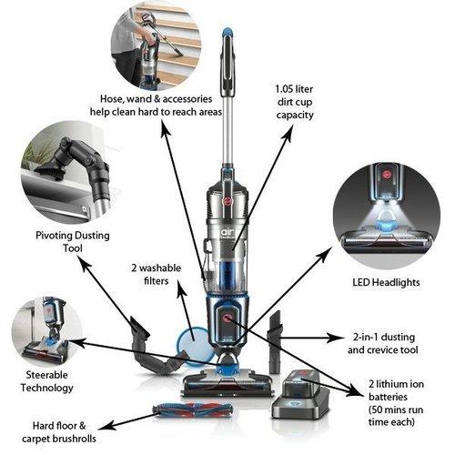 Hoover Cordless BH51120PC_Multi Floor Vacuum
